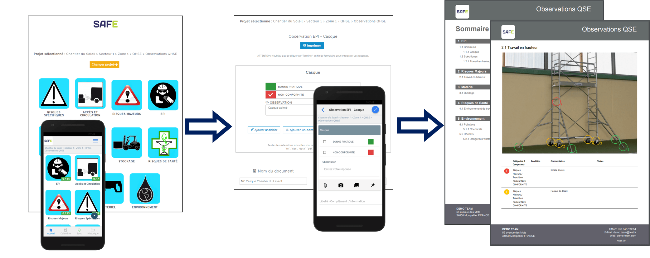 safenergy concept de l'appli au rapport automatisé